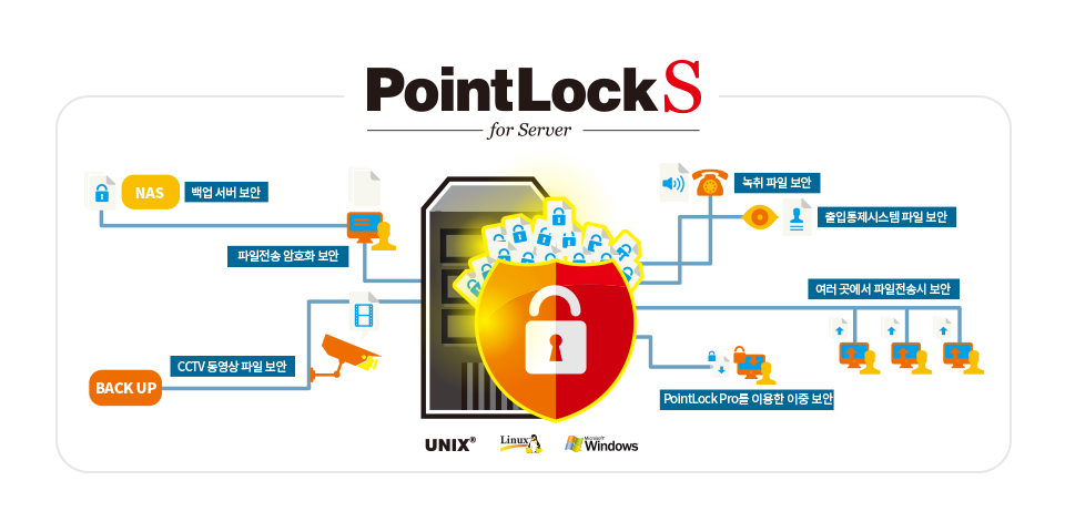 pointlocks 이미지2